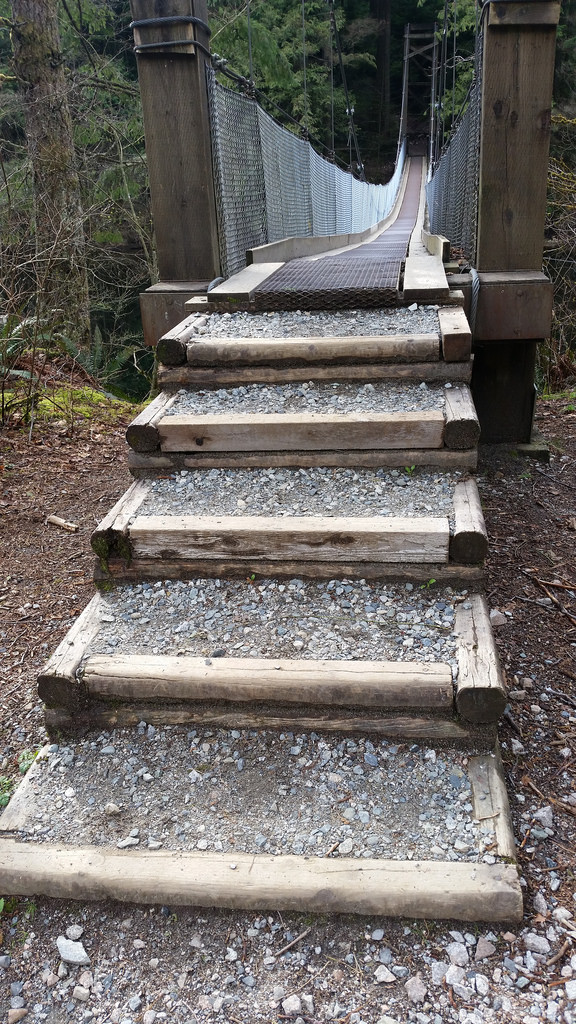 Fixed step